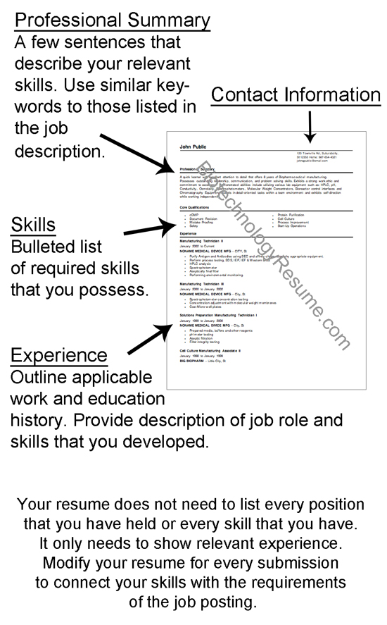 exle resume walk me through your resume exle